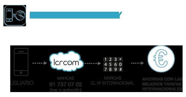 Mobile Call Away