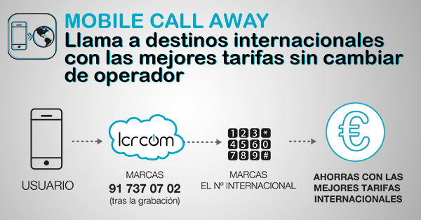 Mobile Call Away