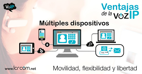 Múltiples dispositivos